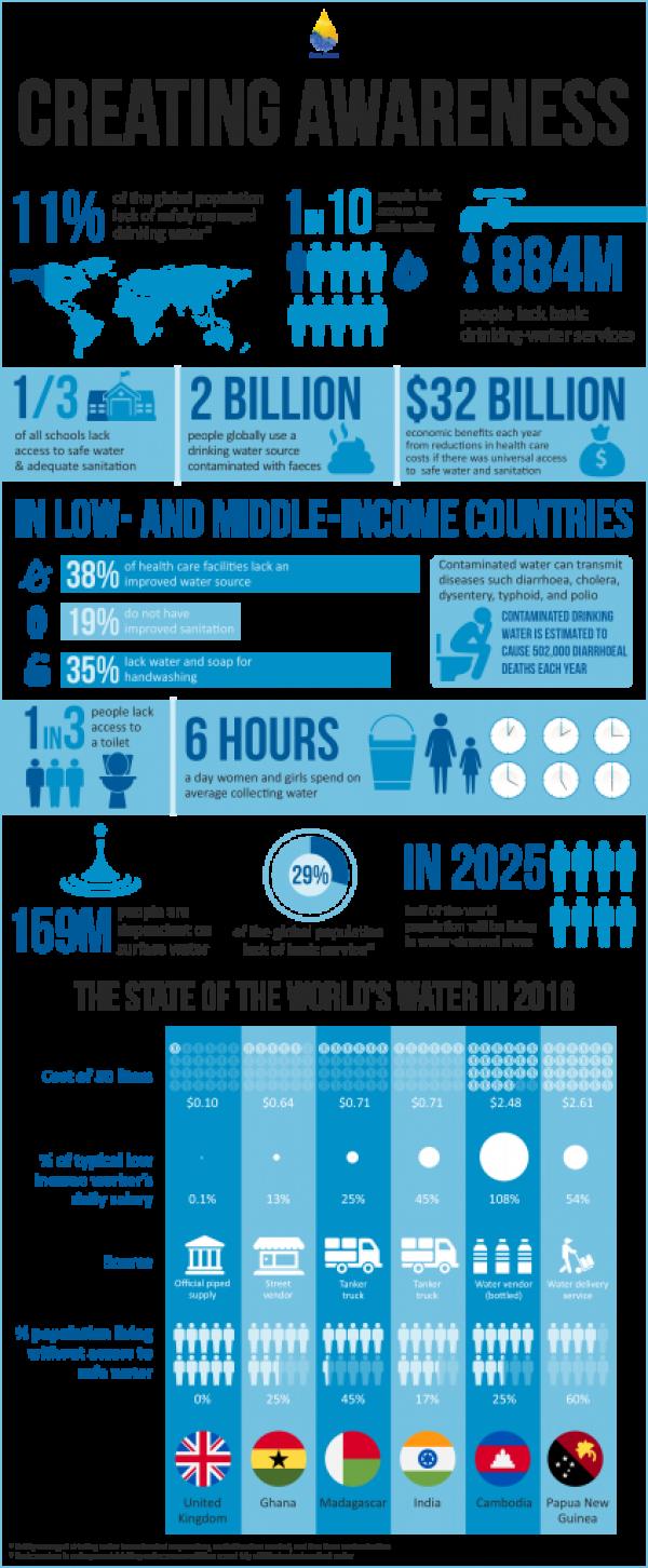 170927_AquaSolis_Water_Infographic04